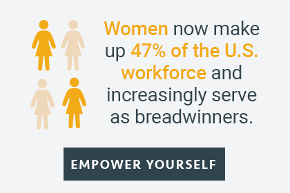 Women now make up 47% of the U.S. workforce and increasingly save as breadwinners.