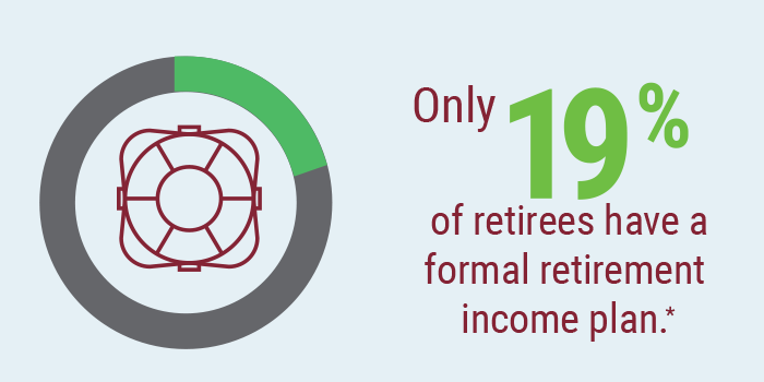 Only 19 percent of retirees have a formal retirement incomeplan