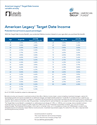 American Legacy Target Date Income Protected Annual Income thumbnail Image